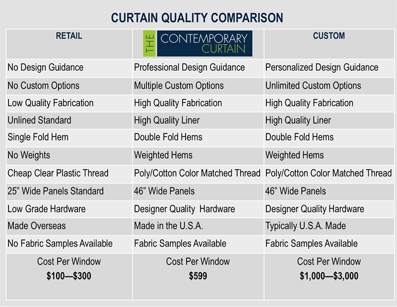 TCC Quality Comparison Chart