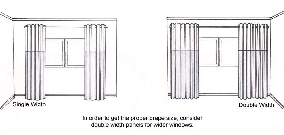 curtain measuring instructions illustration 1