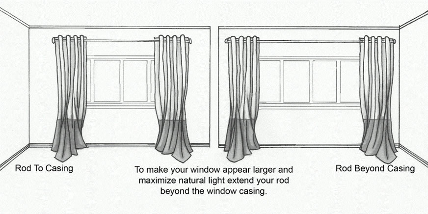 curtain measuring instructions illustration 2