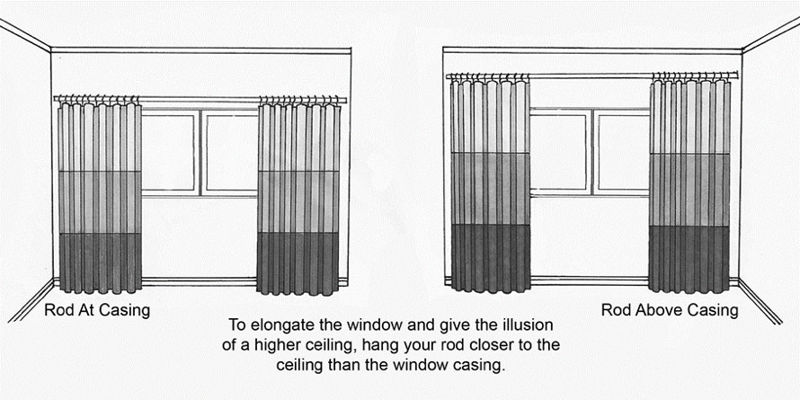 curtain measuring instructions illustration 3