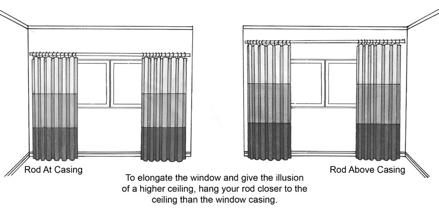 double width illustration